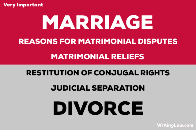 Matrimonial Reliefs and Remedies Under Hindu Marriage Act