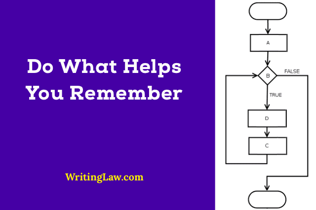 Make Diagrams to Remember Easily