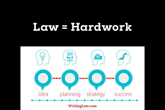 A Word About Law